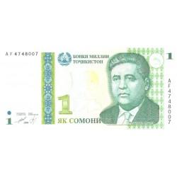Tadjiki:Tadžiki:1 somon...