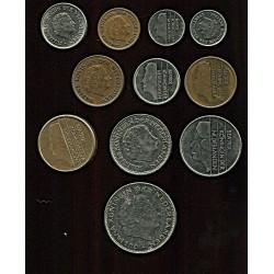Hollandi müntide...