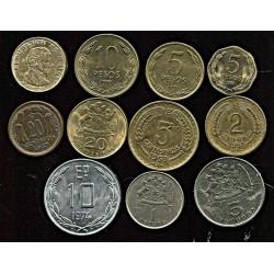 Tšiili mündikomplekt:2x5 ja...